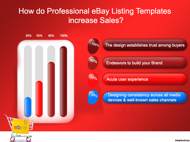 professional eBay Listing Templates