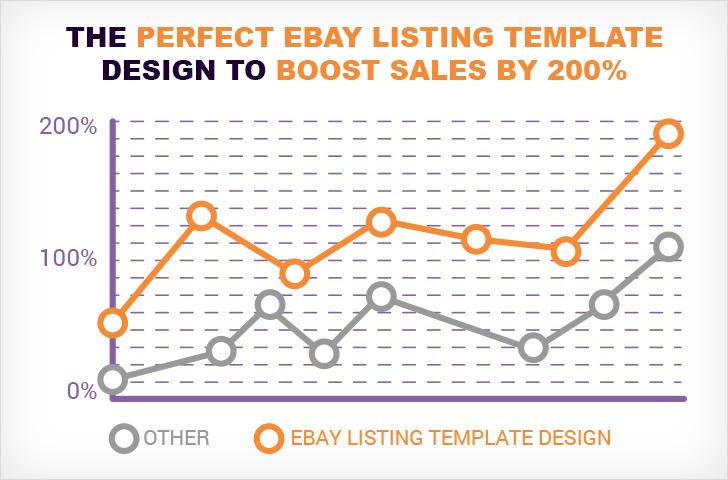 Ebay listing template ebay blog for Ebay template design software