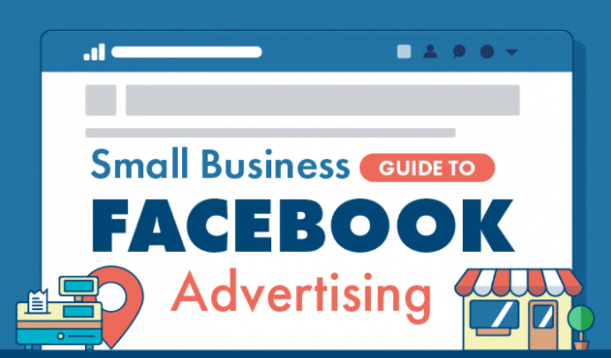 How Small Businesses Should Advertise On Facebook Daily Infographic