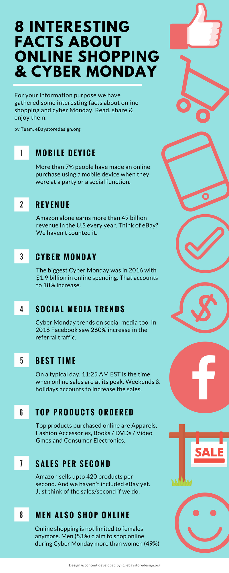 8 interesting facts about online shopping & cyber monday